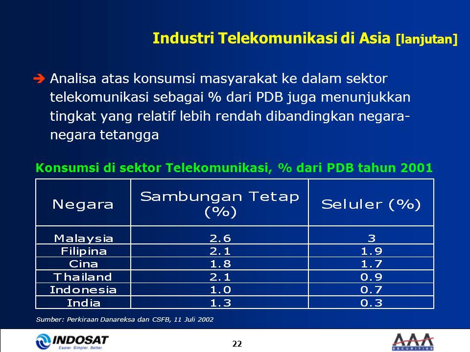 Industri Telekomunikasi di Asia [lanjutan]